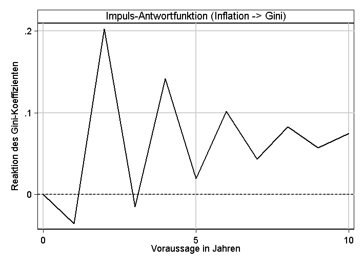 Inflation_4